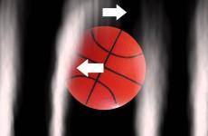 The Magnus Effect